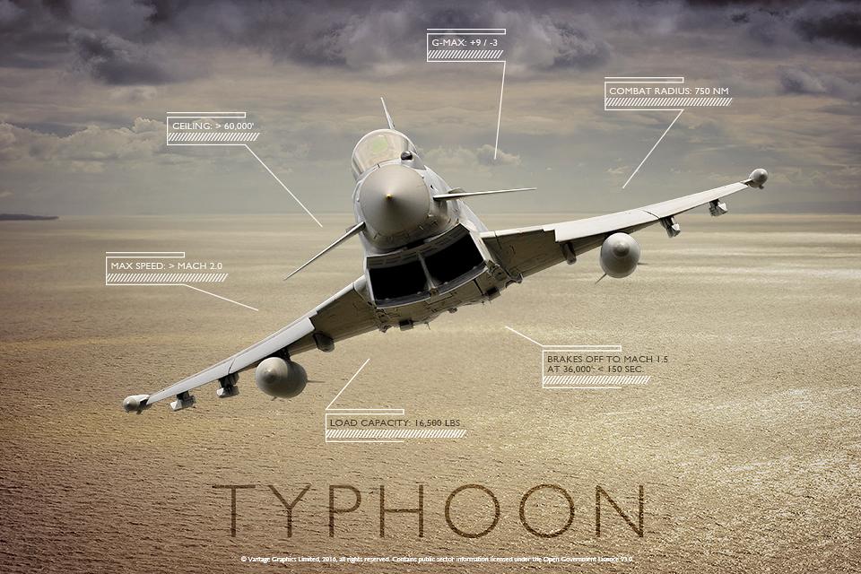 RAF Eurofighter typhoon poster image